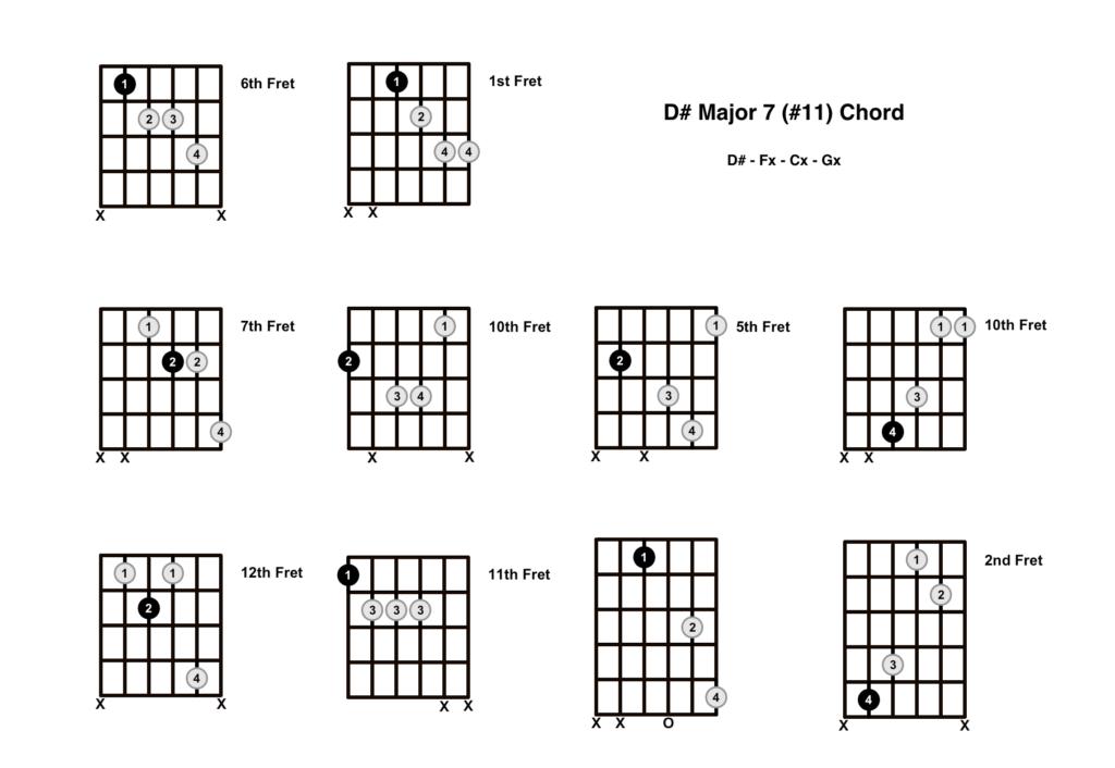 D Sharp Major 7 #11 Chord 10 Shapes