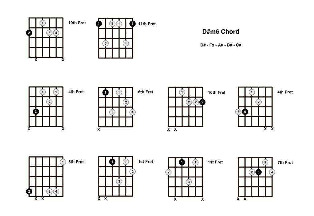 D Sharp Minor 6 Chord 10 Shapes