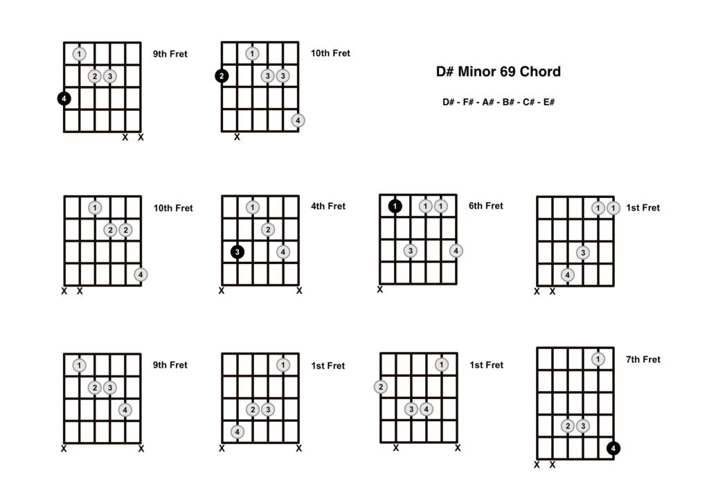 D Sharp Minor 69 Chord 10 Shapes