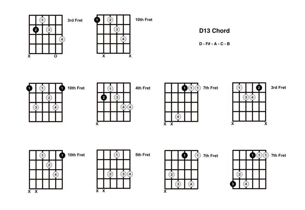 D13 Chord 10 Shapes