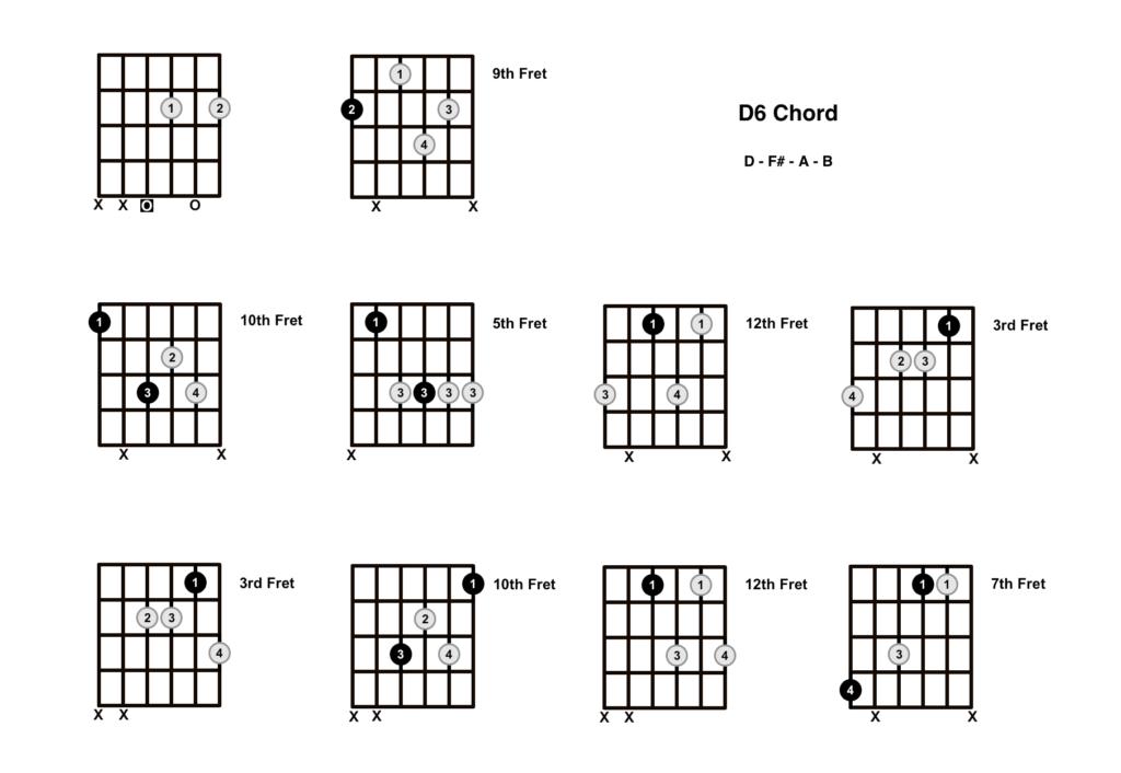 D6 Chord 10 Shapes