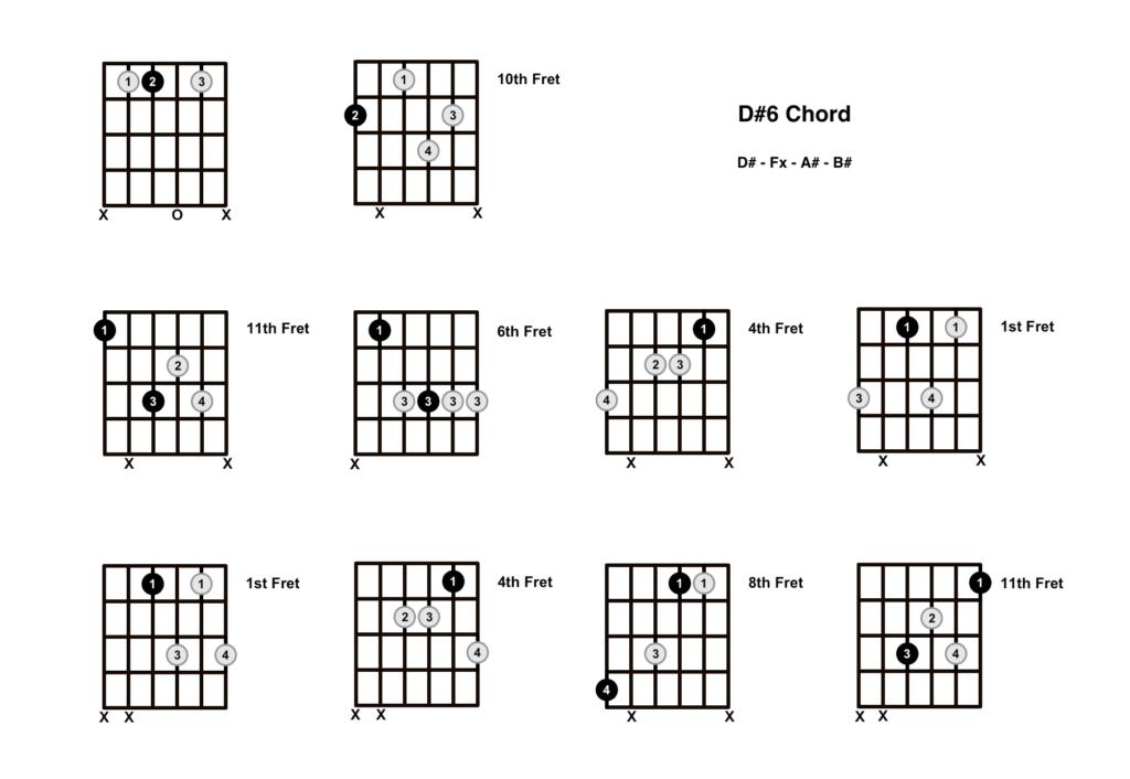 D#6 Chord 10 Shapes