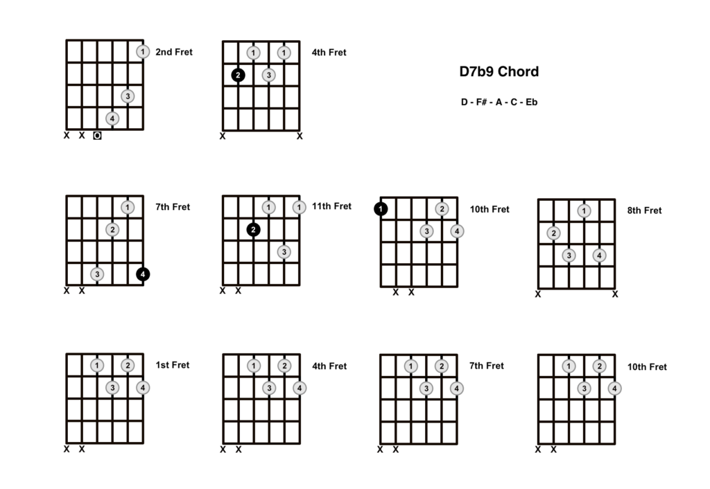 D7 Flat 9 Chord 10 Shapes