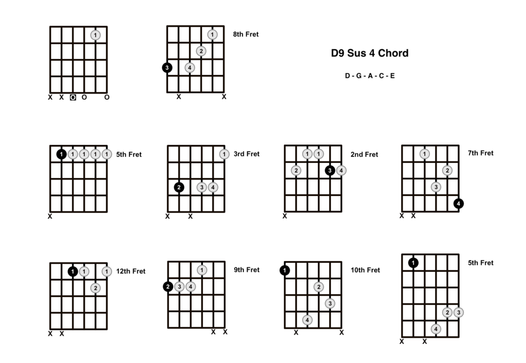 D9 Sus 4 Chord 10 Shapes