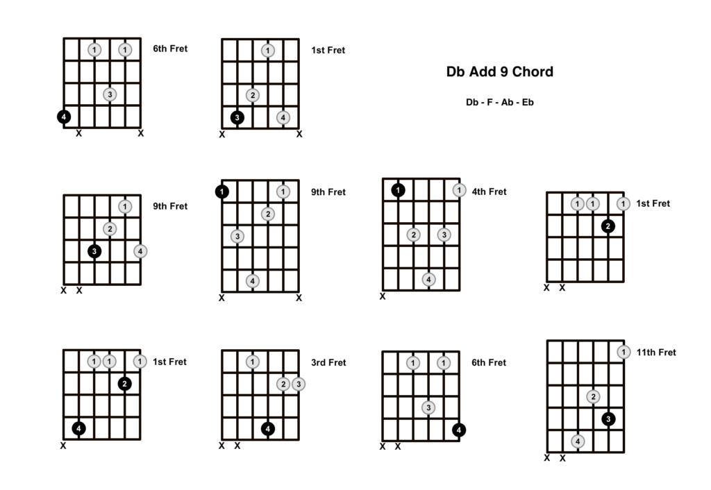 Db Add 9 Chord 10 Shapes