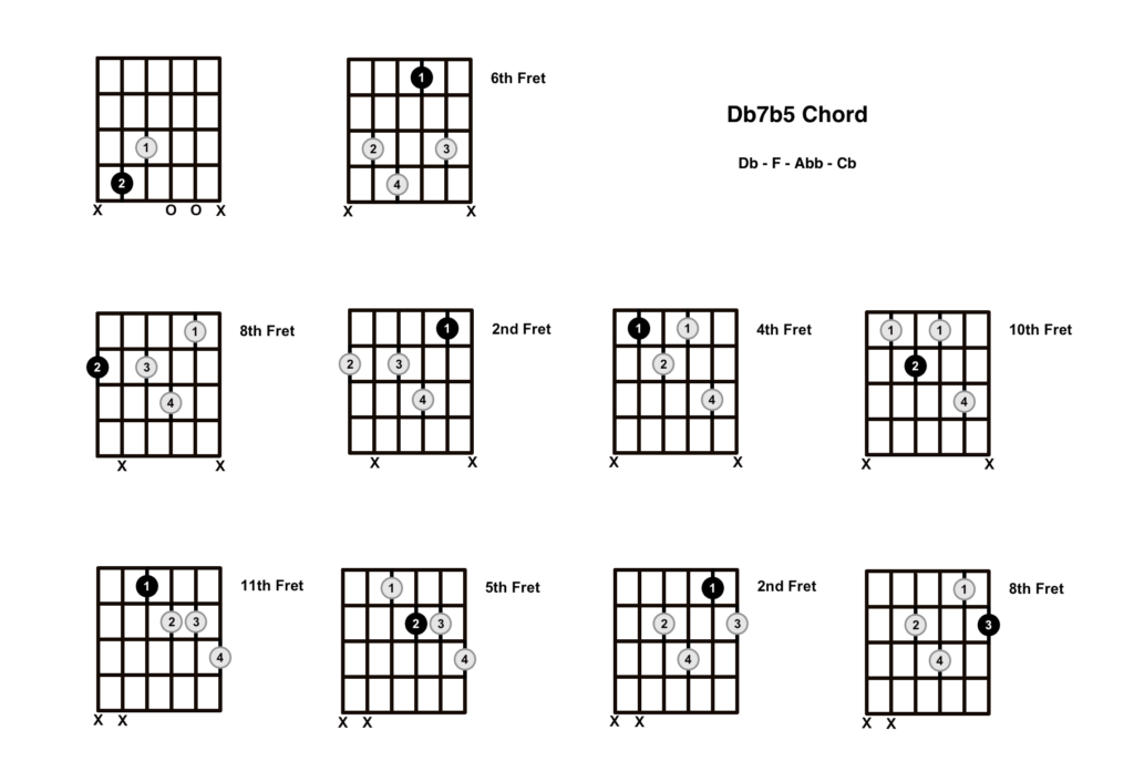 Db Dominant 7b5 Chord 10 Shapes