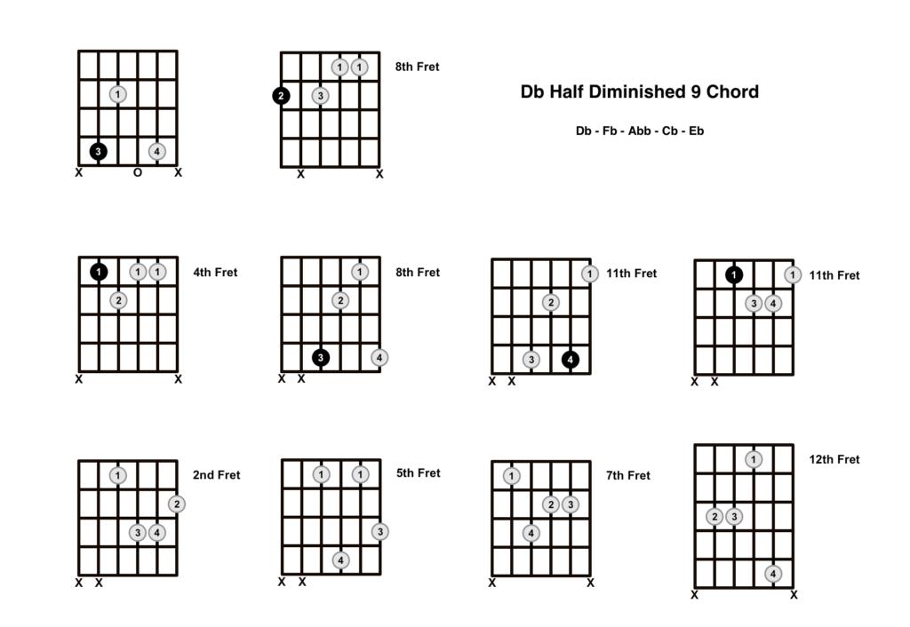 Db Half Diminished 9 Chord 10 Shapes