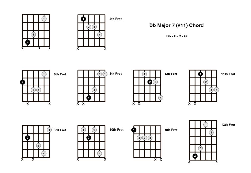 Db Major 7 #11 Chord 10 Shapes