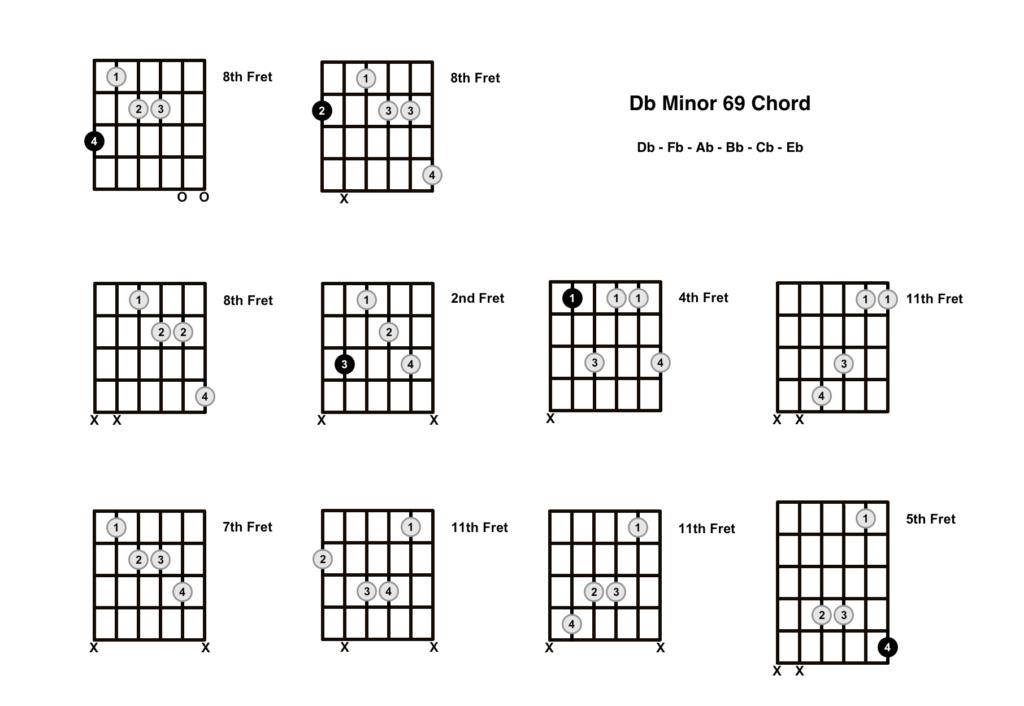 Db Minor 69 Chord 10 Shapes