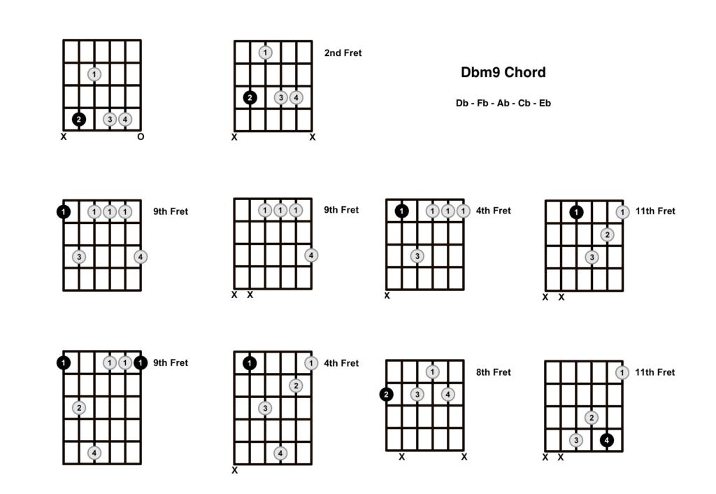 Db Minor 9 Chord 10 Shapes