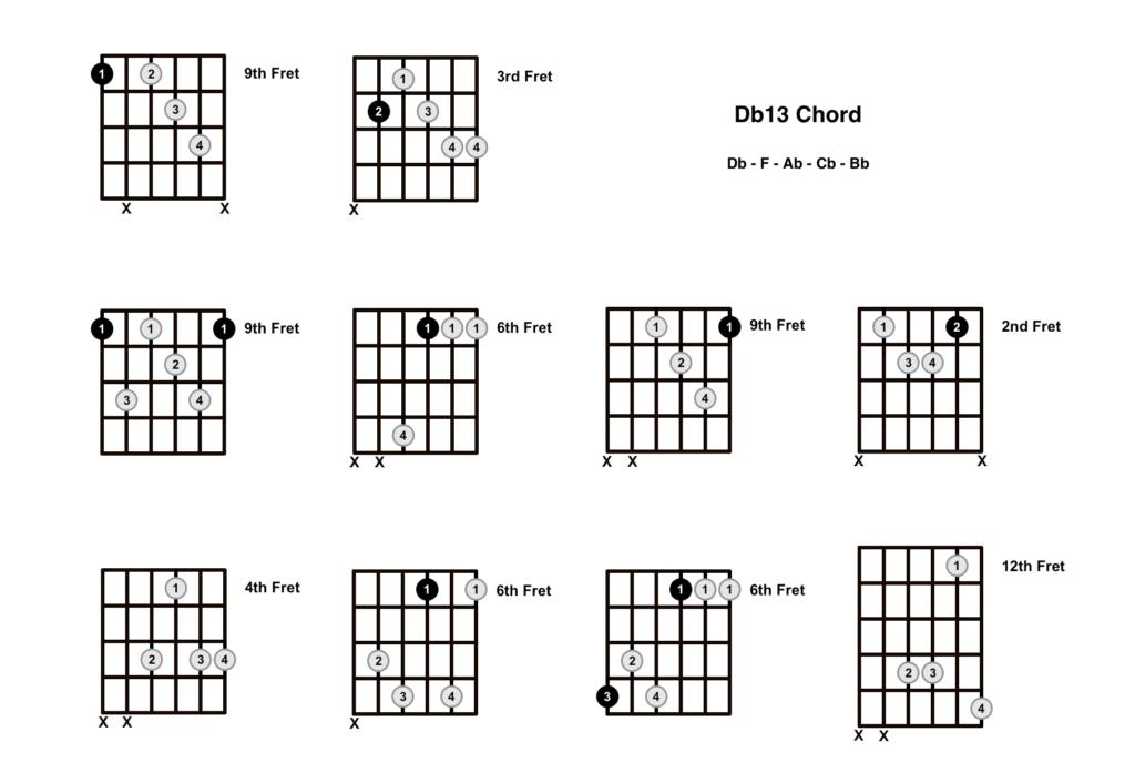 Db13 Chord 10 Shapes