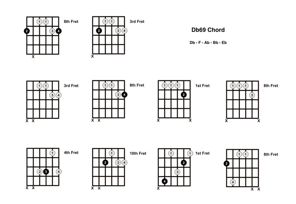 Db69 Chord 10 Shapes