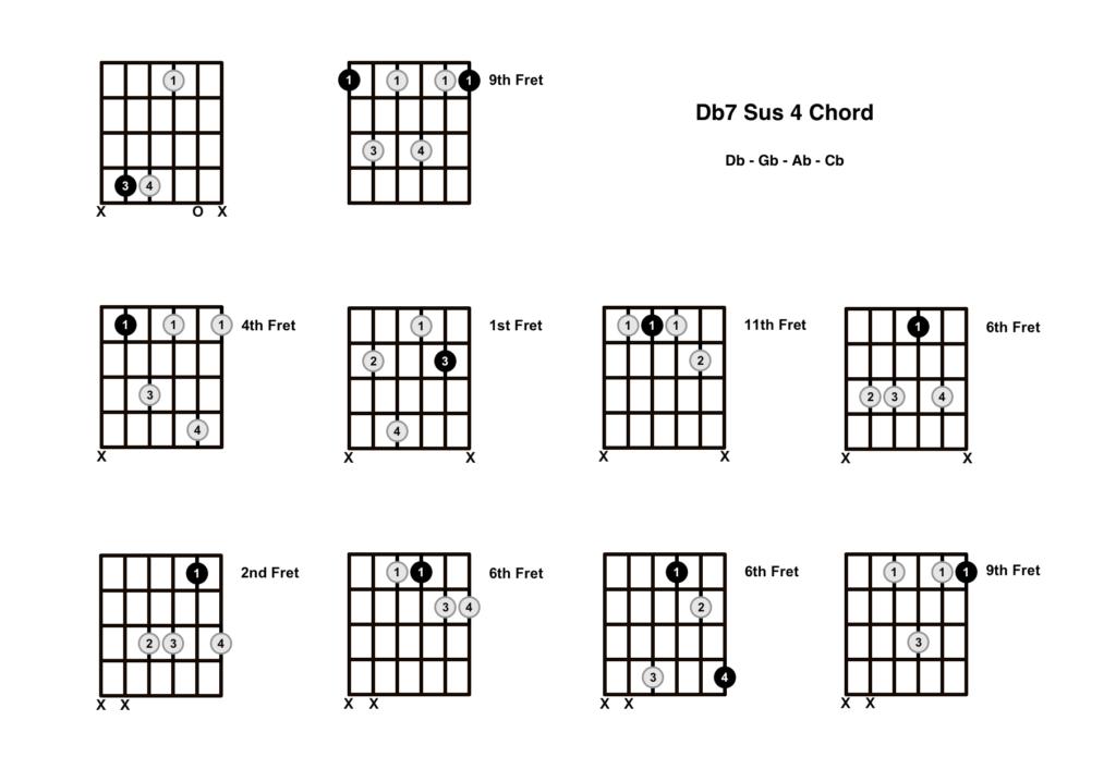 Db7 Chord Sus 4 Chord 10 Shapes