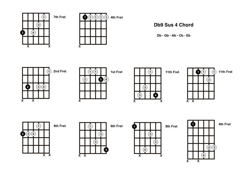 Db9 Sus 4 Chord 10 Shapes