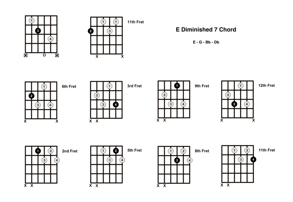 E Diminished 7 Chord 10 Shapes