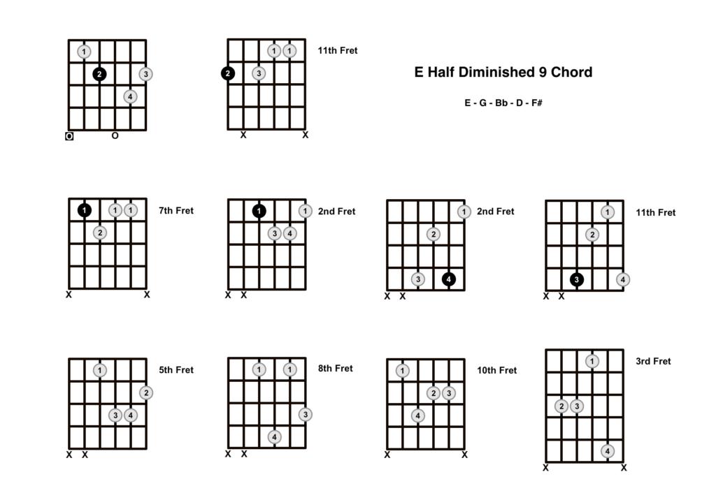 E Half Diminished 9 Chord 10 Shapes