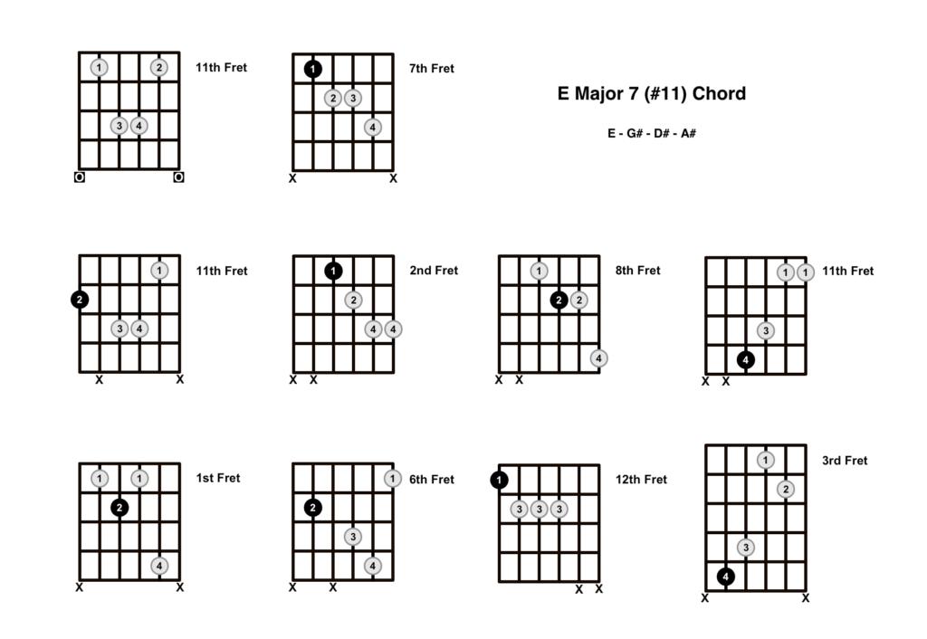 E Major 7 #11 Chord 10 Shapes