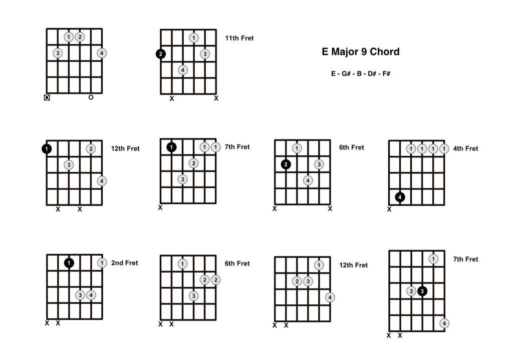 E Major 9 Chord 10 Shapes