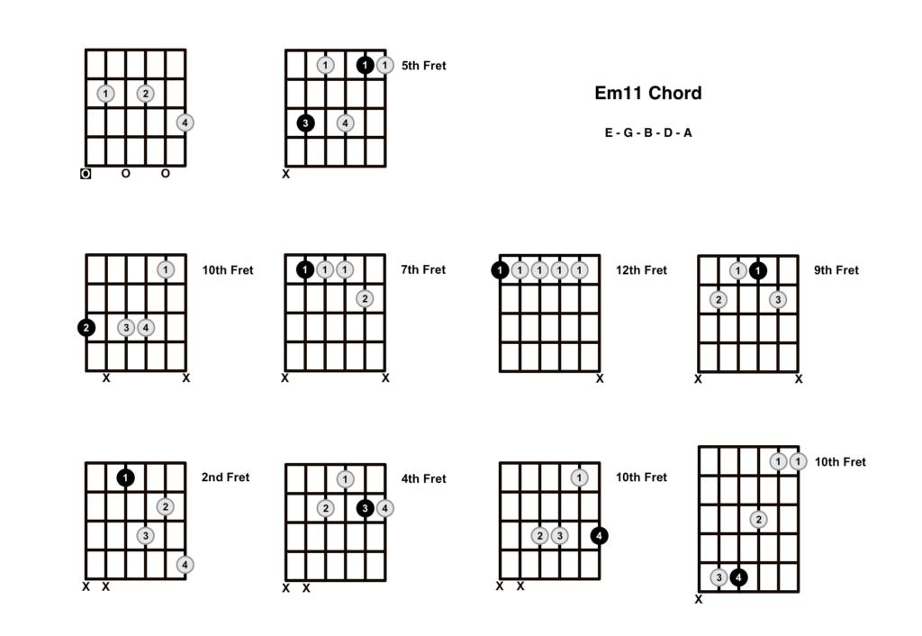 E Minor 11 Chord 10 Shapes