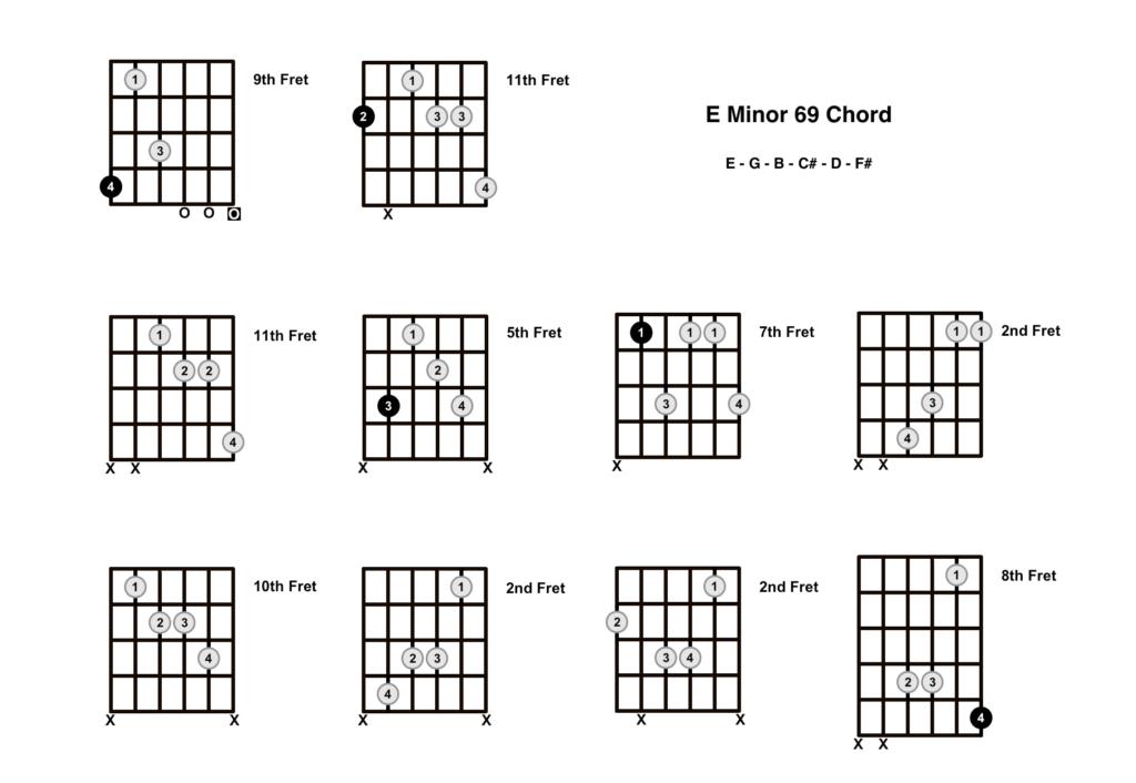 E Minor 69 Chord 10 Shapes