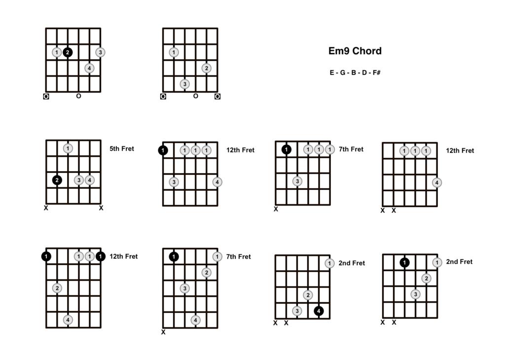 E Minor 9 Chord 10 Shapes