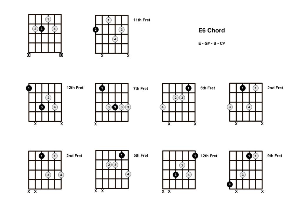 E6 Chord 10 Shapes