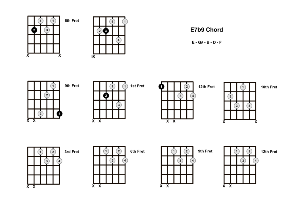 E7 Flat 9 Chord 10 Shapes
