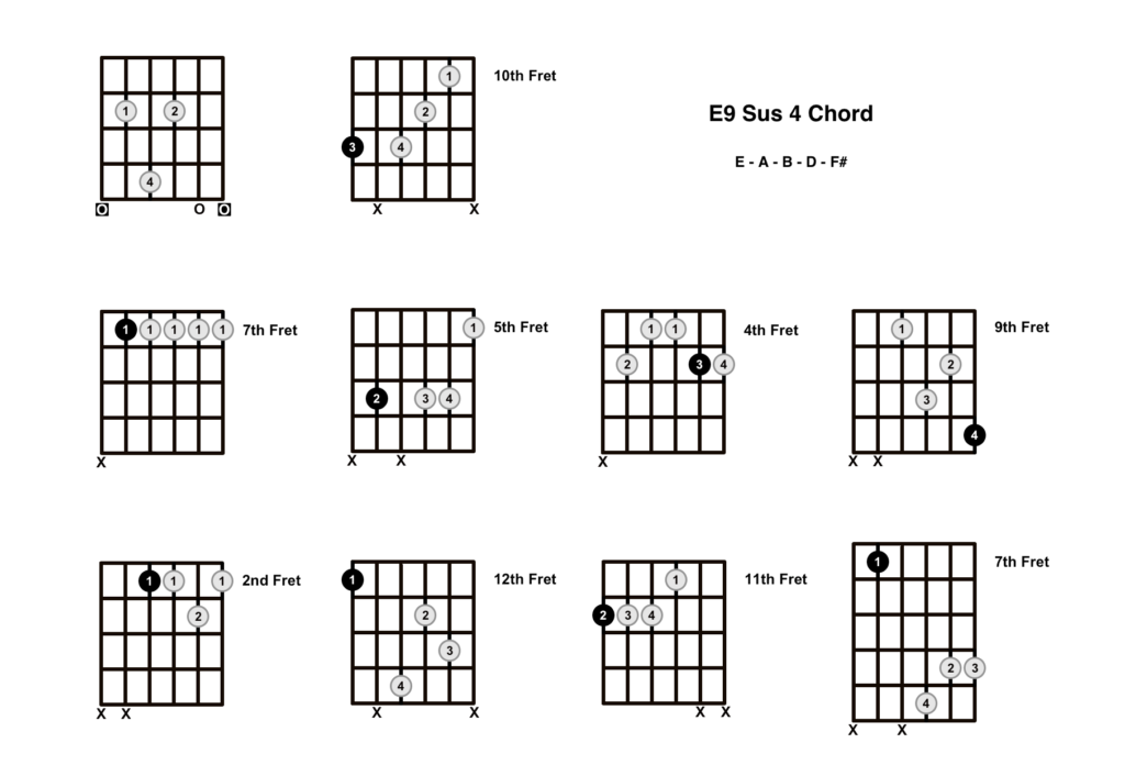 E9 Sus 4 Chord 10 Shapes