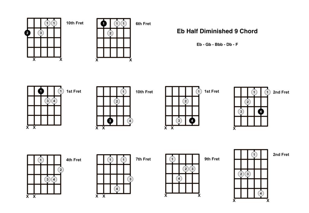 Eb Half Diminished Chord 10 Shapes