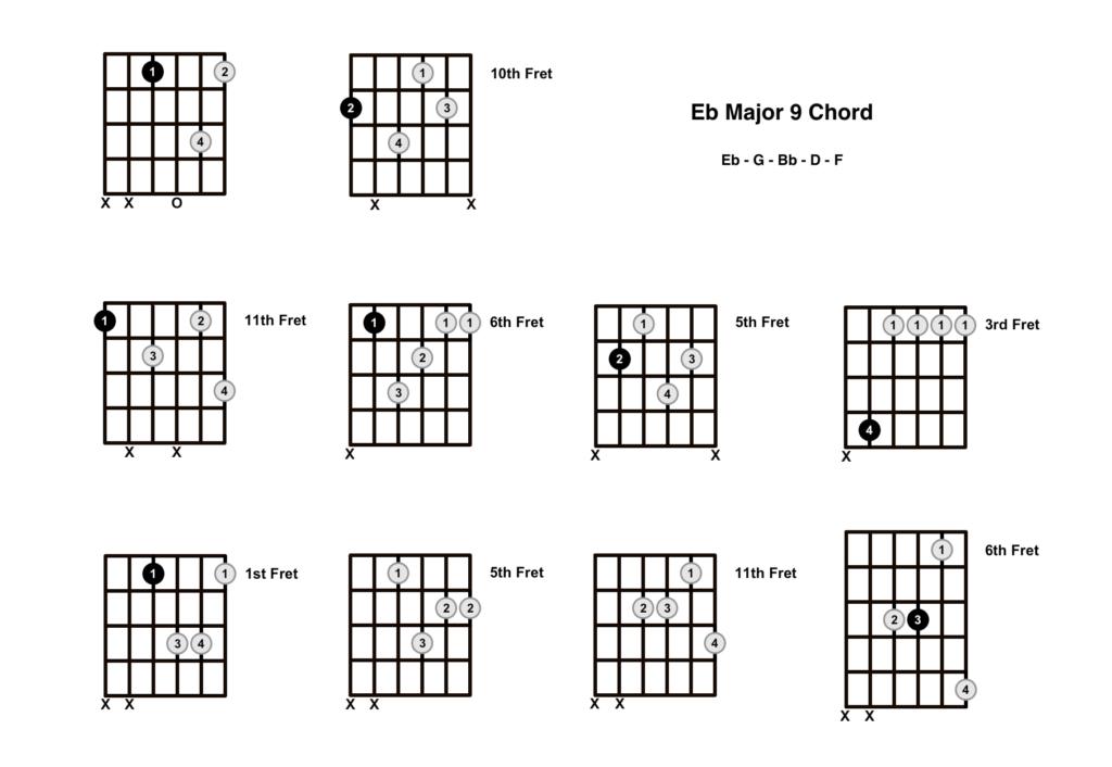 Eb Major 9 Chord 10 Shapes