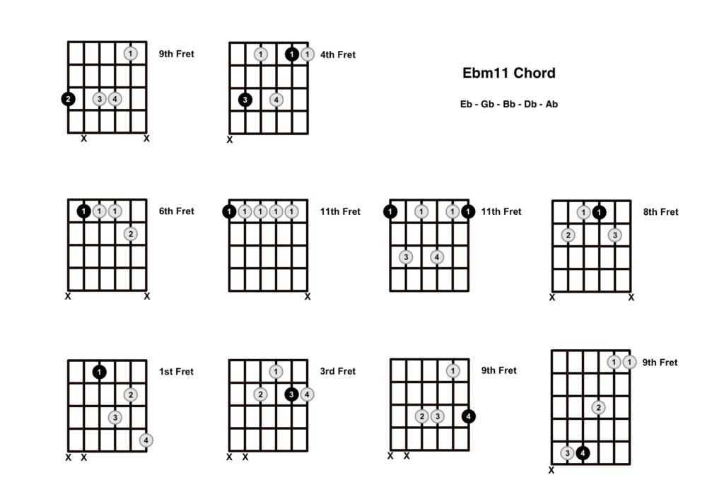 Eb Minor 11 Chord 10 Shapes