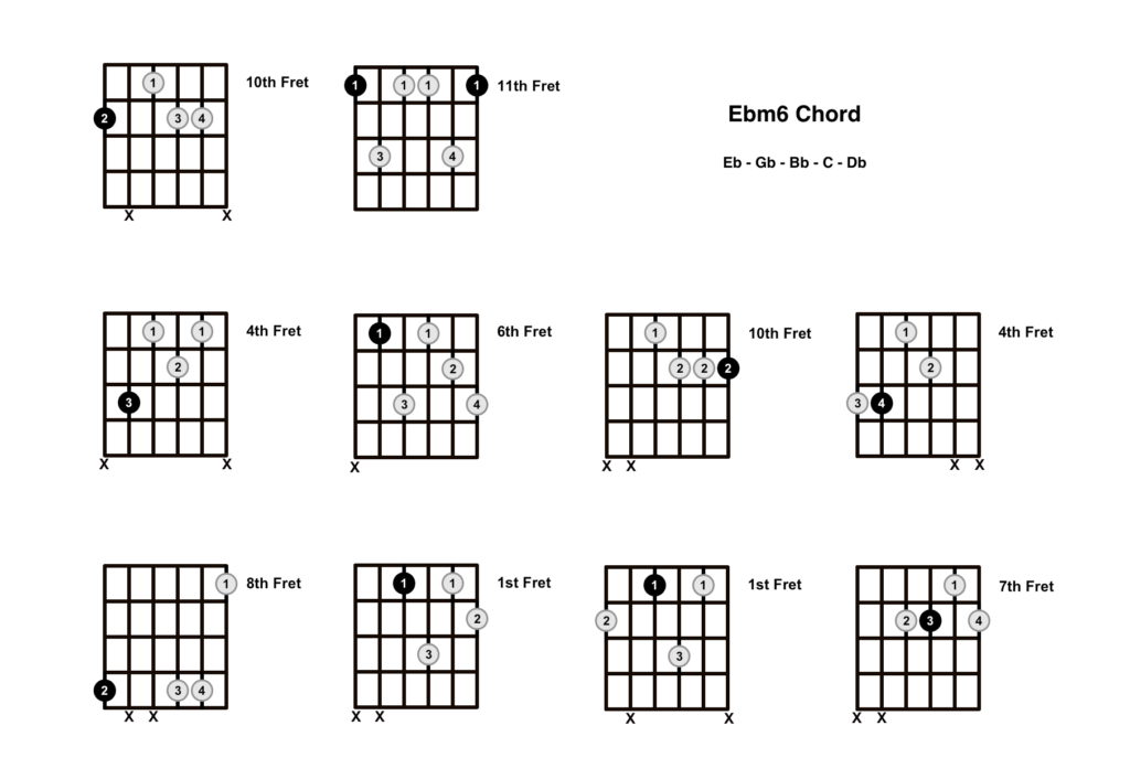 Eb Minor 6 Chord 10 Shapes