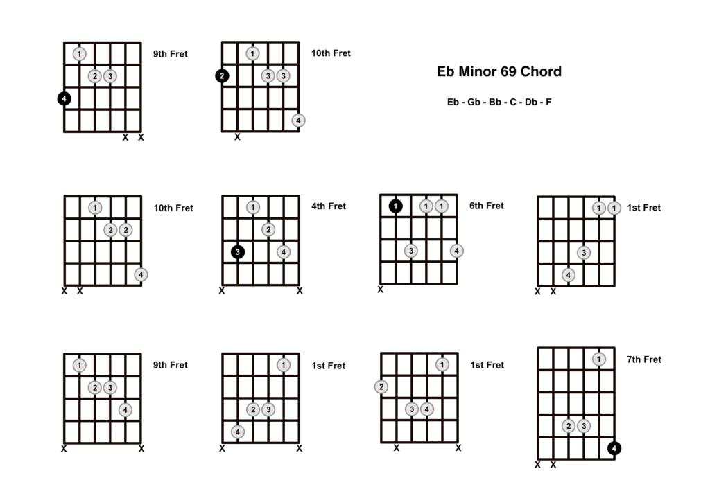 Eb Minor 69 Chord 10 Shapes