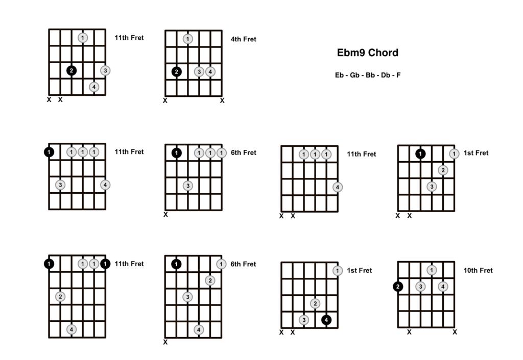 Eb Minor 9 Chord 10 Shapes