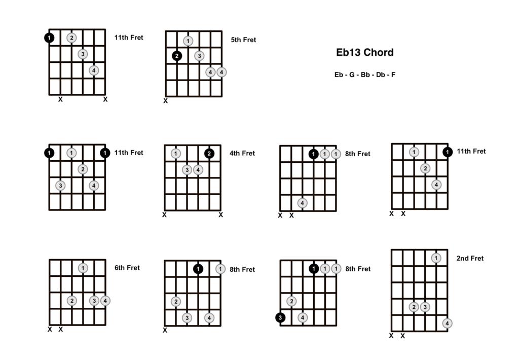 Eb13 Chord 10 Shapes