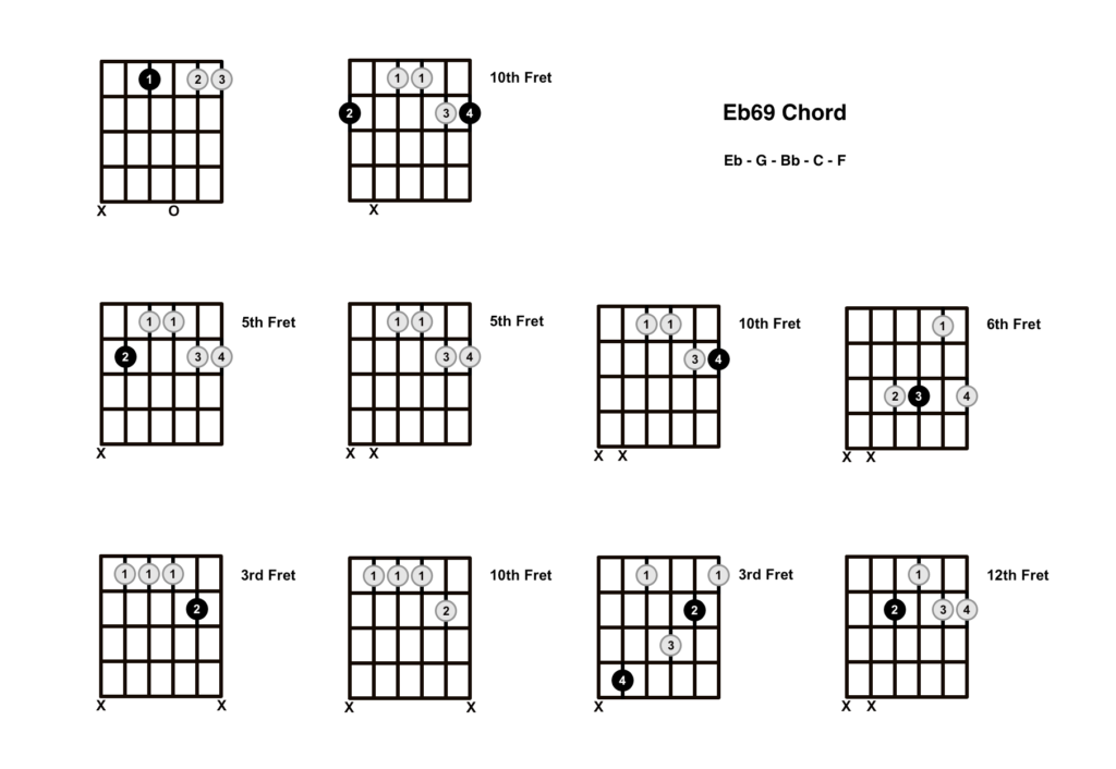 Eb69 Chord 10 Shapes