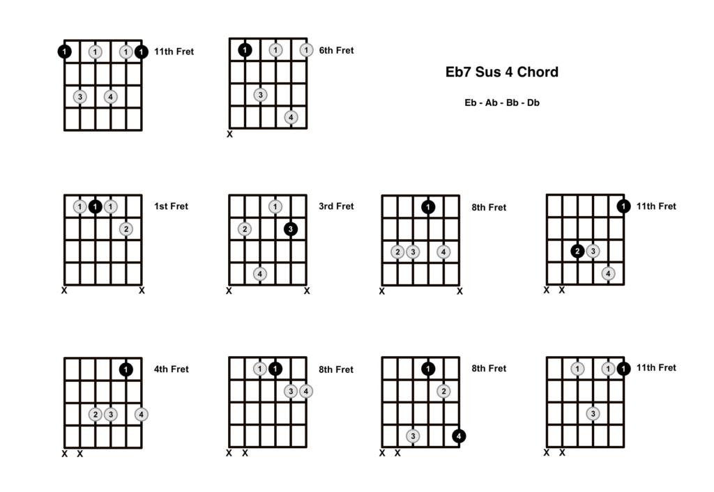 Eb7 Chord Sus 4 Chord 10 Shapes