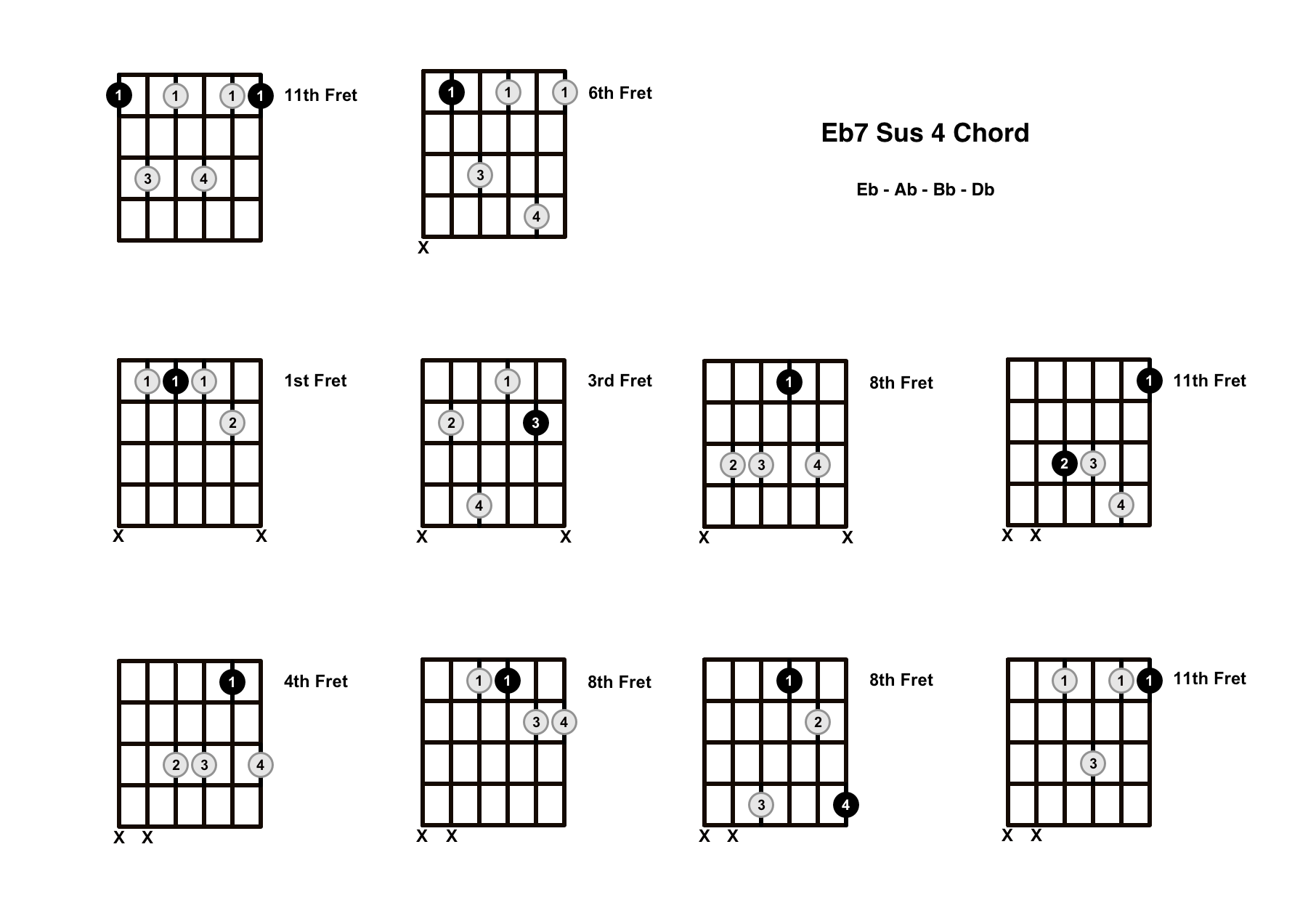 Eb7 Sus 4 Chord On The Guitar (E Flat 7 Suspended 4) – Diagrams, Finger Positions and Theory