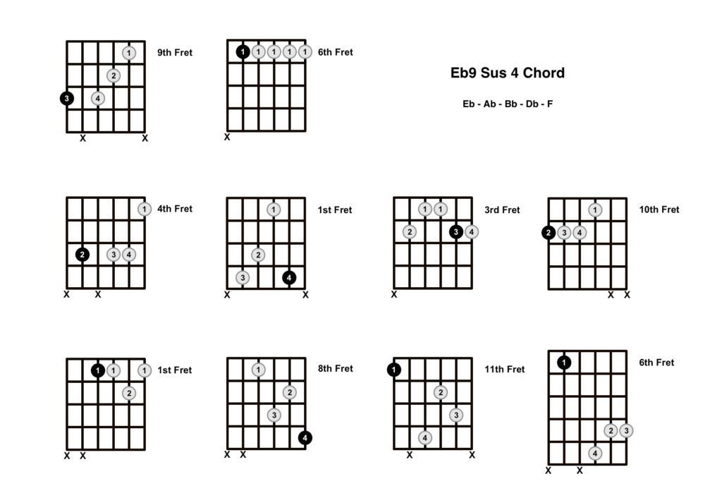Eb9 Sus 4 Chord 10 Shapes