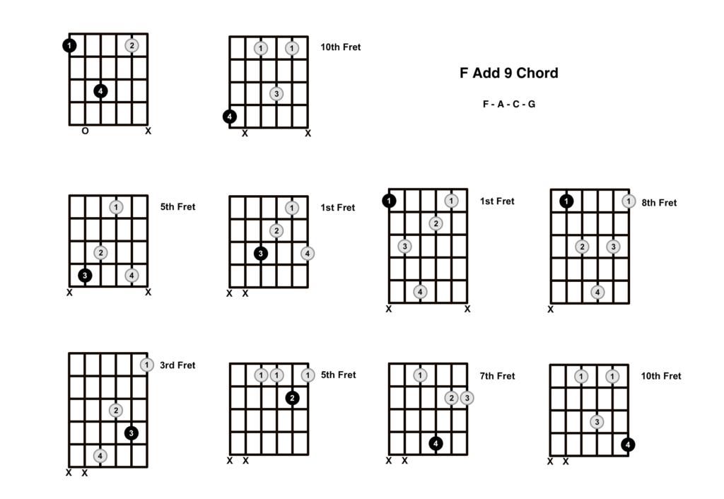 F Add 9 Chord 10 Shapes