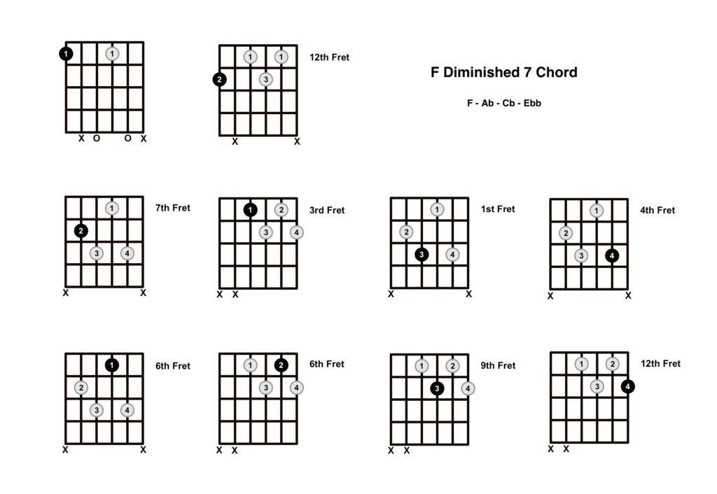 F Diminished 7 Chord 10 Shapes