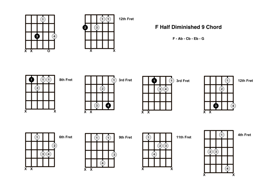 F Half Diminished 9 Chord 10 Shapes