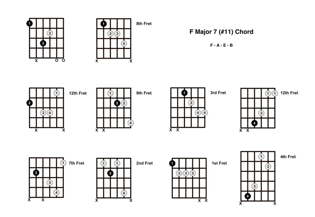 F Major 7 #11 Chord 10 Shapes