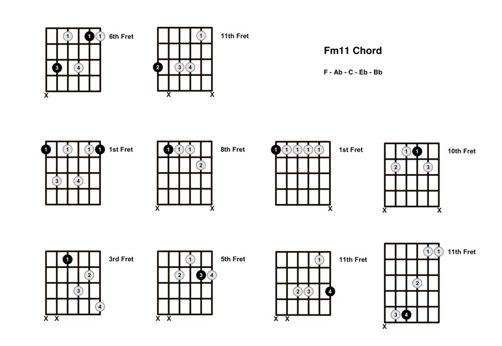 F Minor 11 Chord 10 Shapes