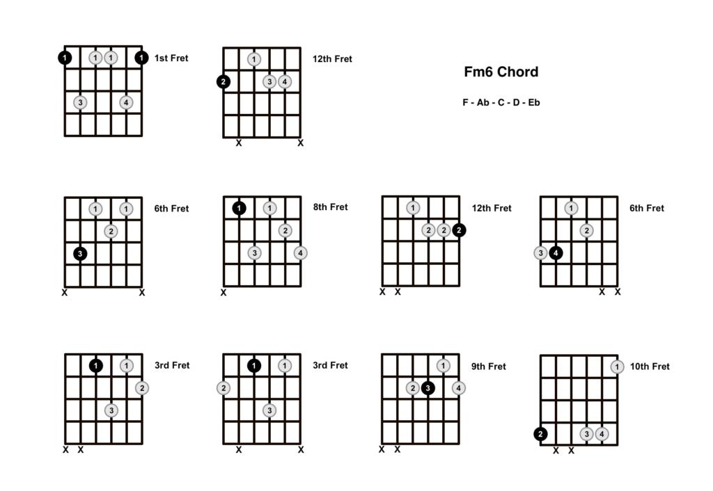 F Minor 6 Chord 10 Shapes