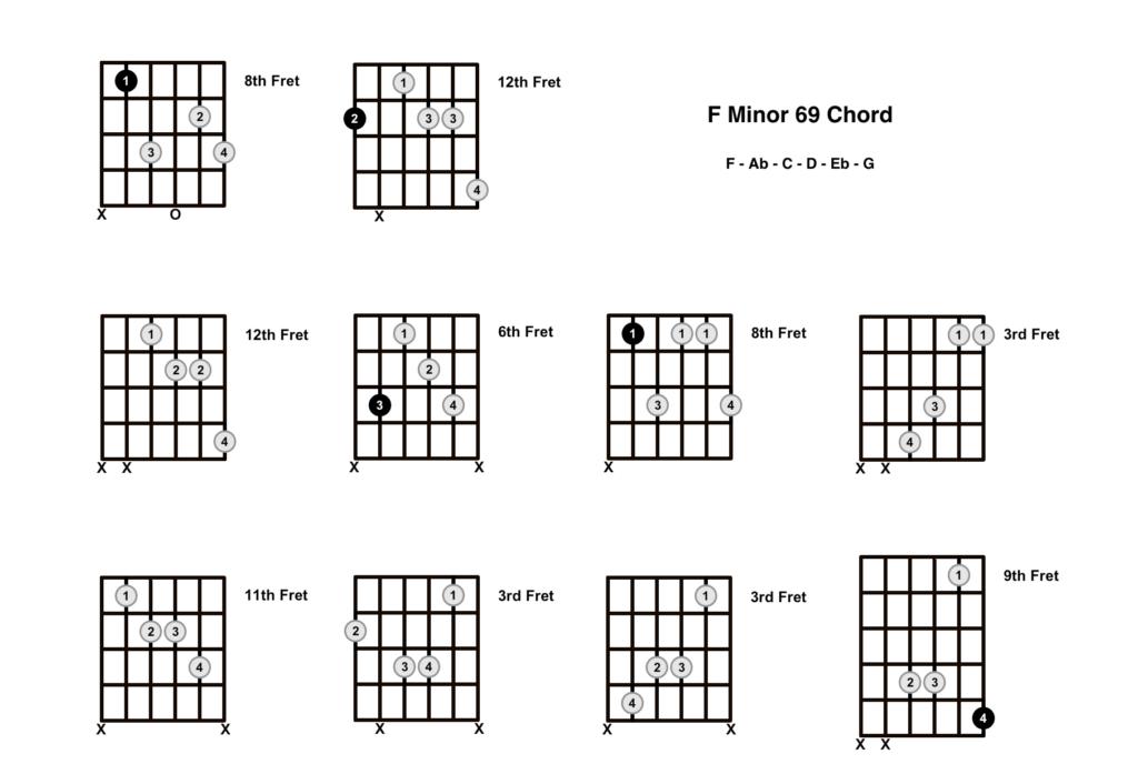 F Minor 69 Chord 10 Shapes