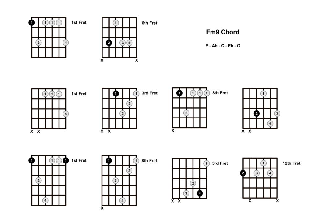 F Minor 9 Chord 10 Shapes