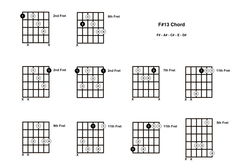 F Sharp 13 Chord 10 Shapes
