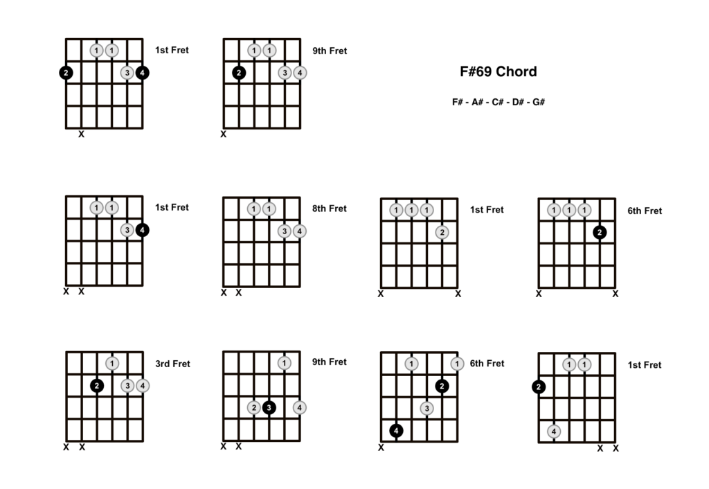 F Sharp 69 Chord 10 Shapes