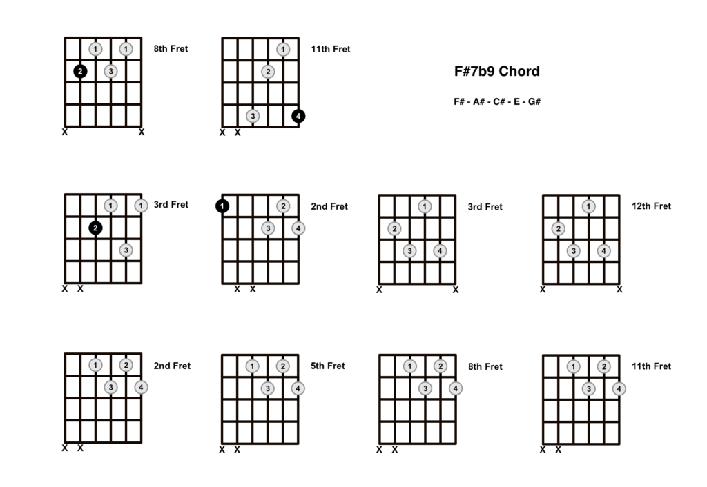 F Sharp 7 Flat 9 Chord 10 Shapes